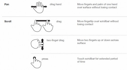 Touch Gesture Reference Guide + Reference Cards