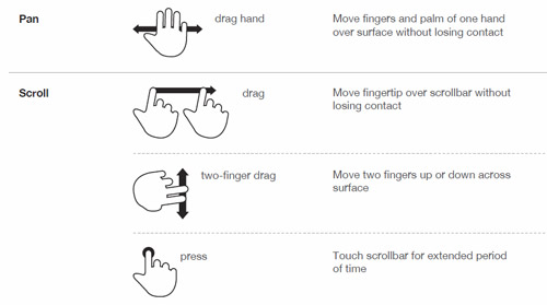 Touch Gesture Reference Guide